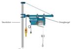 Hoist 230v schnell, schnell Art von 15 m / min. Speziell für den Einsatz im Bauwesen entwickelt.
