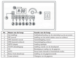 Elektrische Gewindeschneidmaschine m2 bis m16 - 915 mm